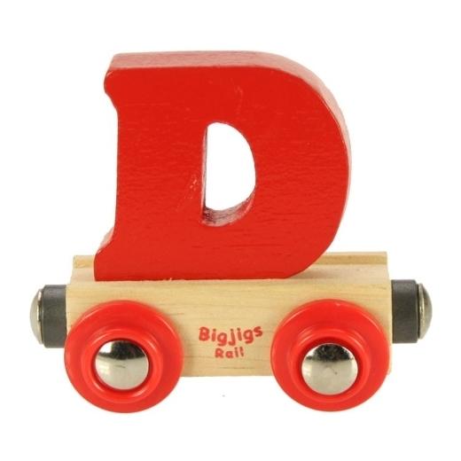 Large letter d