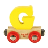 Small letter g