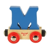 Small letter m