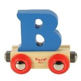 Small letter b
